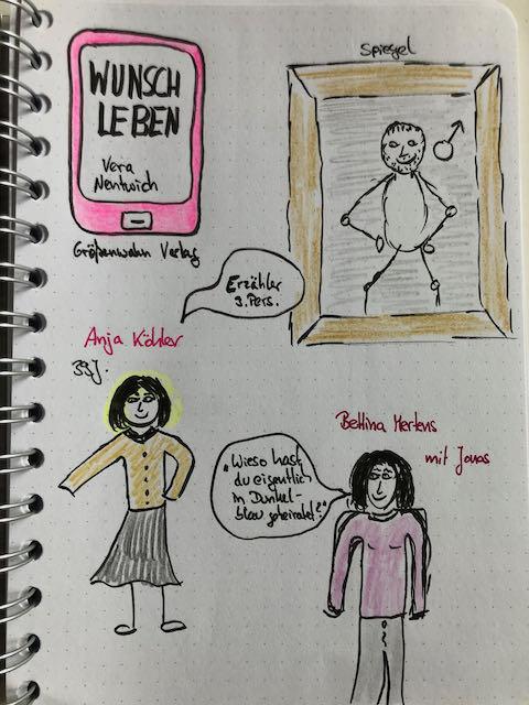 Sketchnotes zur Buchrezension: Wunschleben von Vera Nentwich. Zu sehen ist ein männliches Strichmännchen in einem Spiegel. Weiterhin sind zwei weibliche Strichmännchen zu sehen mit langen Haaren. Eine bieder in dunklem Rock und Bluse und eine in Hose und Pulli.